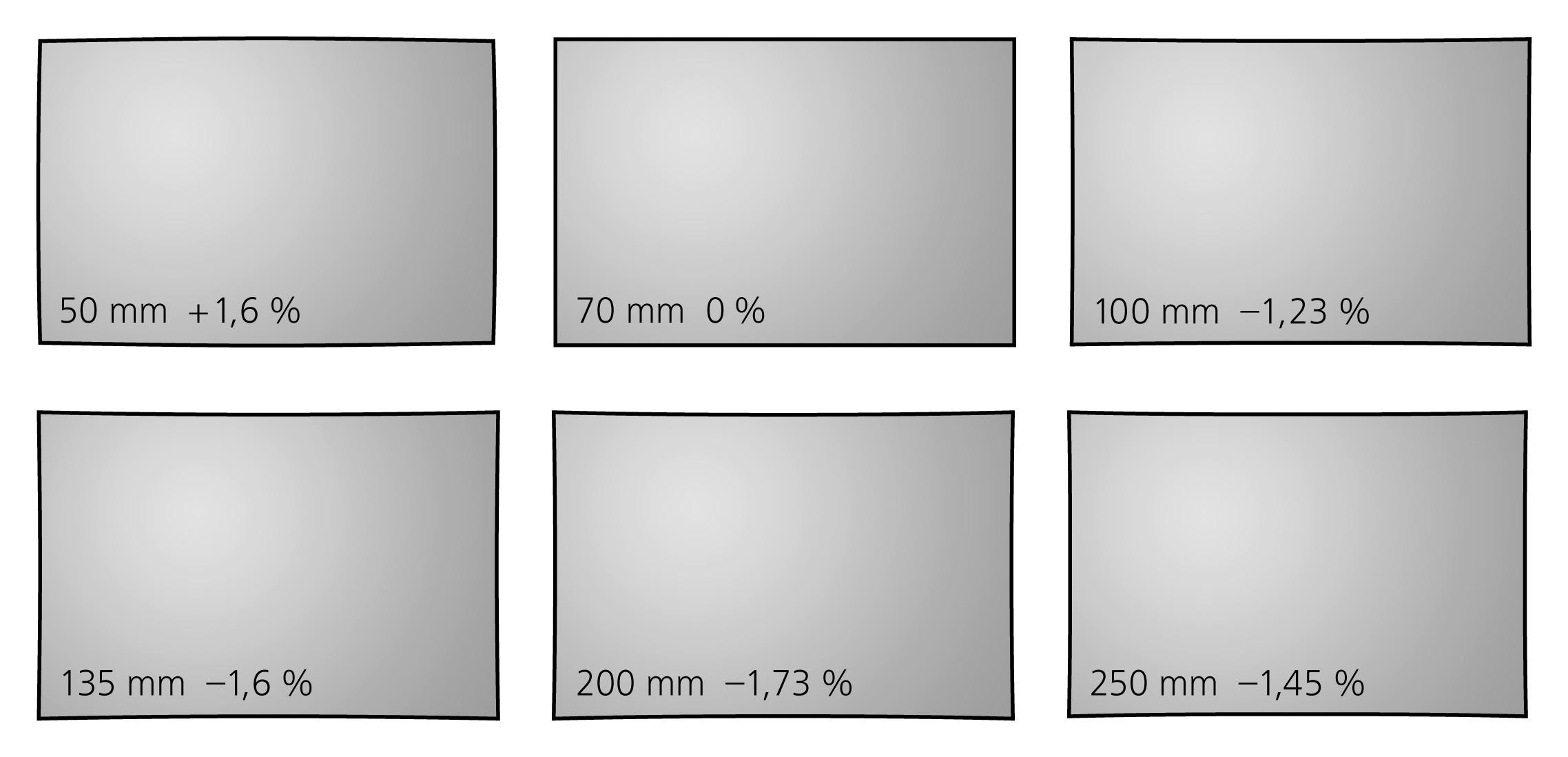 Geometrické zkreslení objektivu Nikkor Z DX 50–250mm f/4,5–6,3 VR