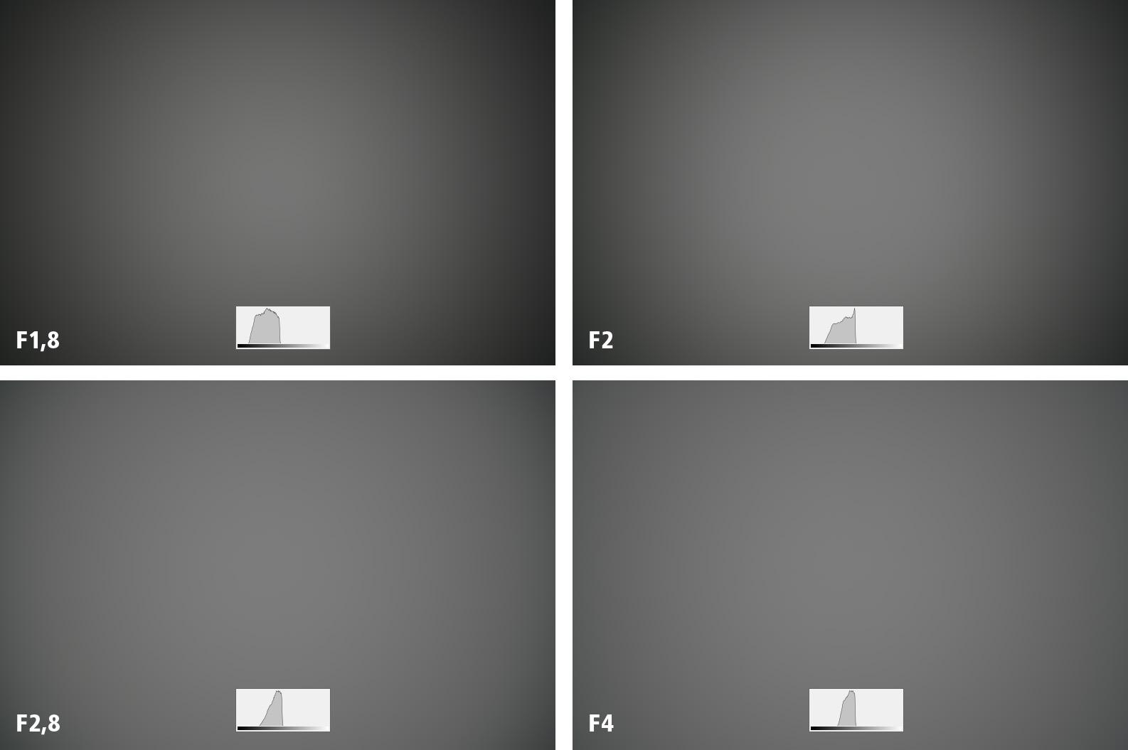 Vinětace objektivu Nikkor Z 24 mm f/1,8 S