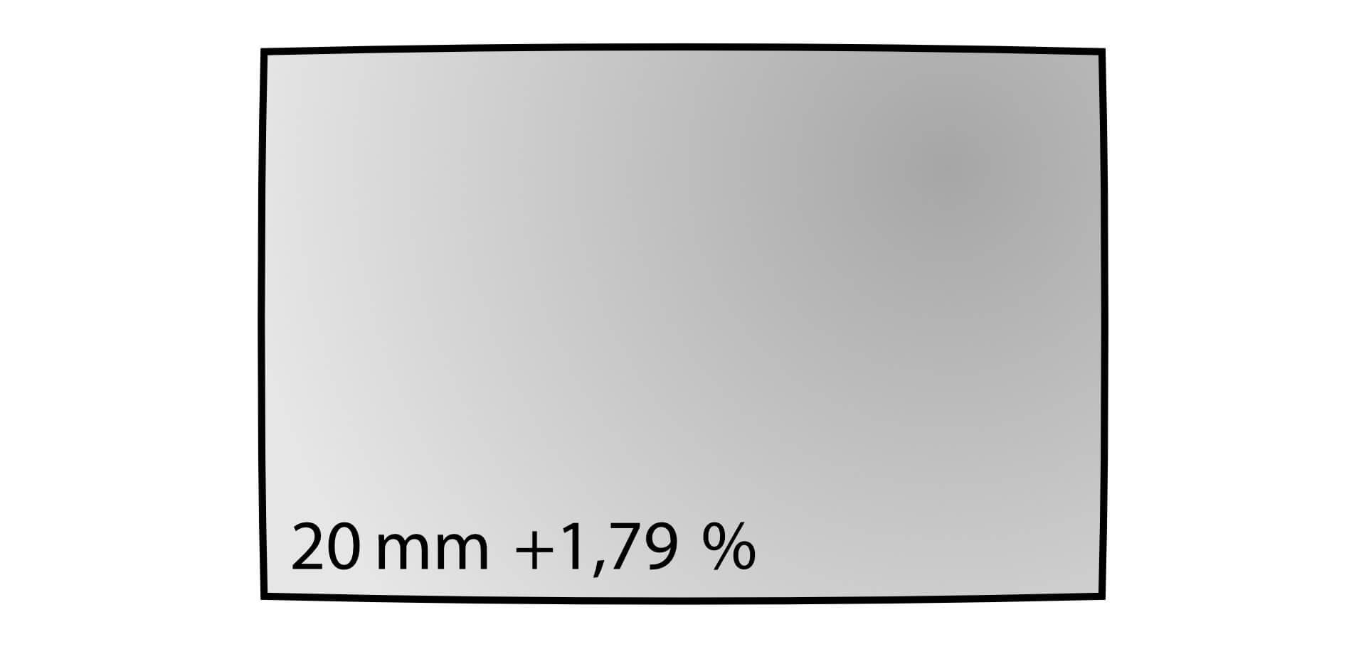 Geometrické zkreslení objektivu Nikkor Z 20 mm f/1,8 S