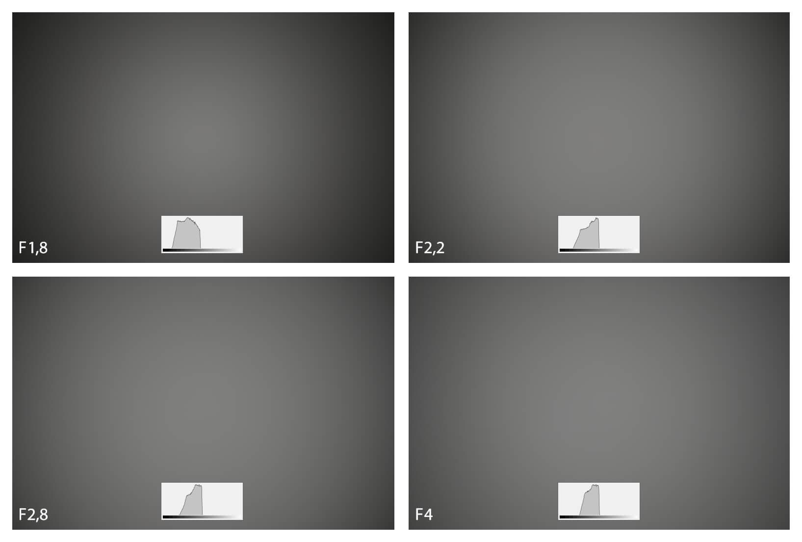Vinětace objektivu Nikkor Z 20 mm f/1,8 S