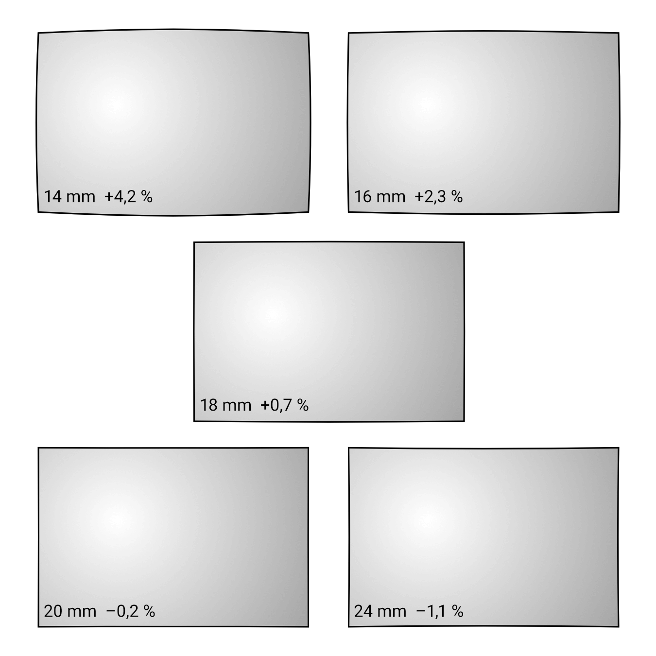Geometrické zkreslení objektivu Nikkor Z 14–24 mm f/2,8 S