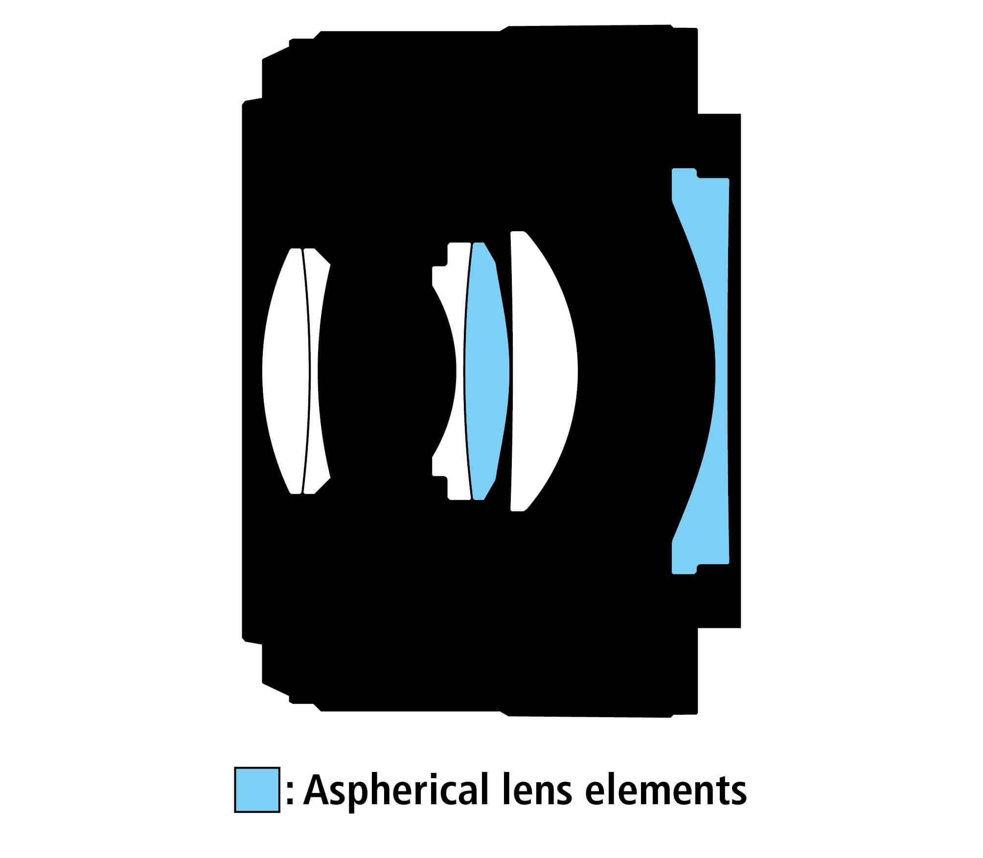 Optická konstrukce objektivu Nikkor Z 40 mm f/2