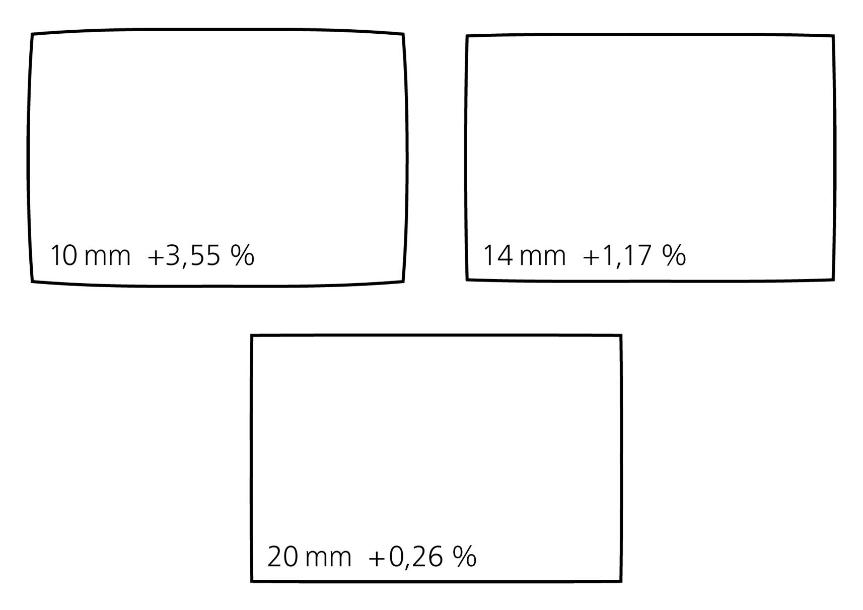 Geometrické zkreslení objektivu AF-P DX Nikkor 10–20 mm F4,5–5,6G VR