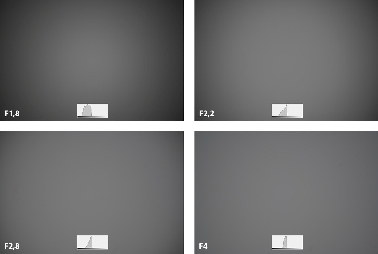 Nikkor Z 50 mm f/1,8 S – vinětace