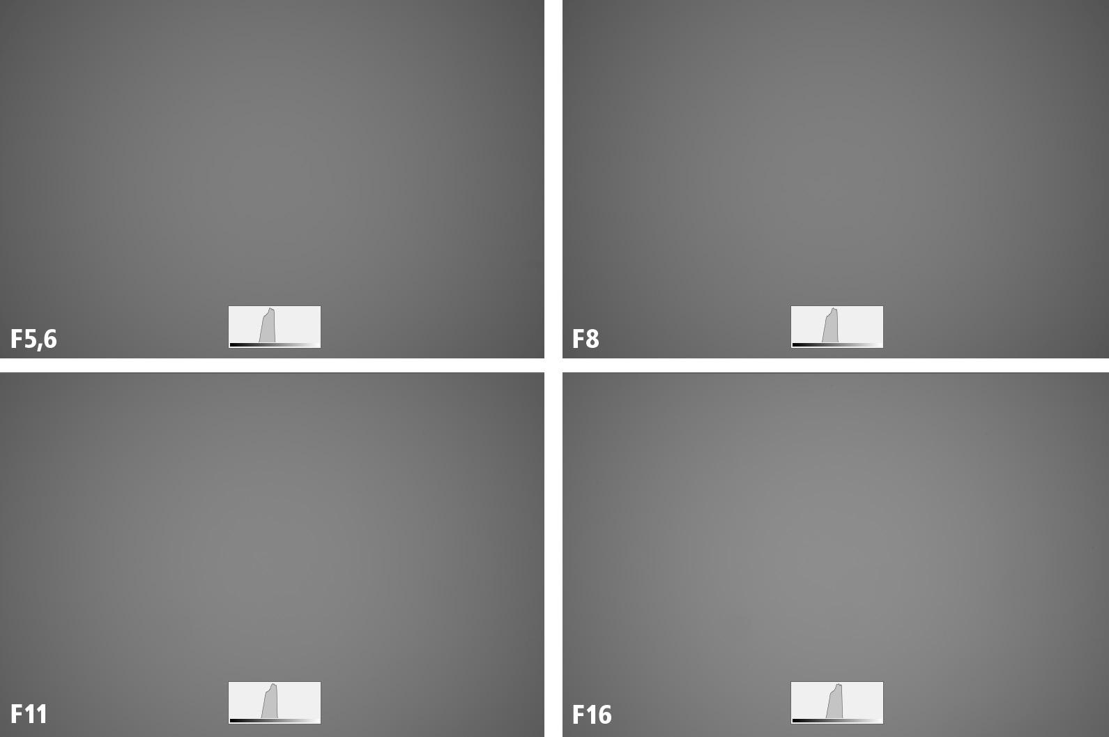 Nikkor Z 35 mm f/1,8 S –vinětace –clony F5,6–F16