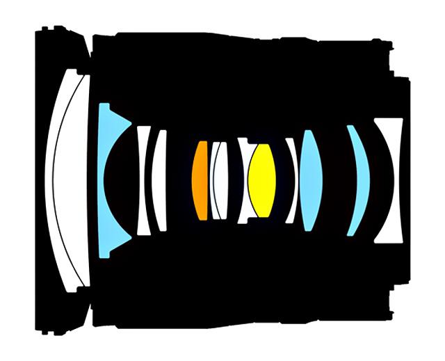 Optická konstrukce objektivu Nikkor Z 24–70 mm f/4 S