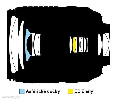 AF-S DX Nikkor 18–140 mm F3,5–5-6G ED VR