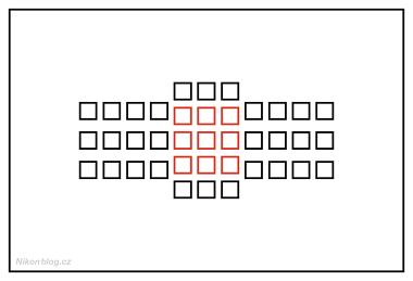 Rozložení AF bodů (červeně vyznačené body jsou křížové)