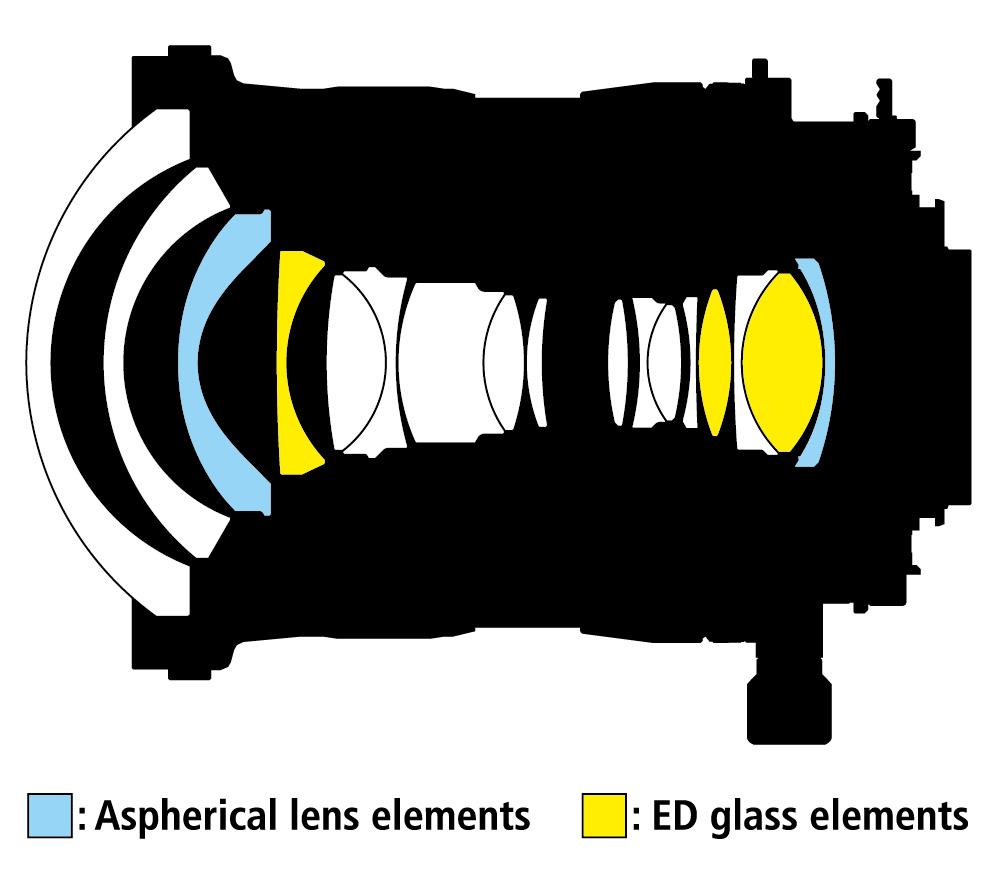 Optická konstrukce objektivu PC Nikkor 19 mm f/4E ED