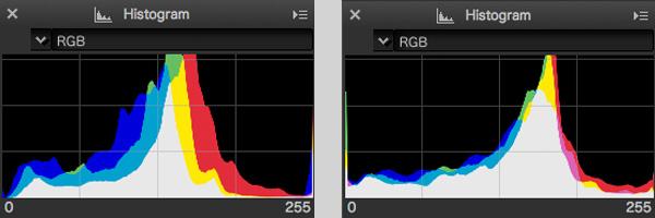 Mimochodem: Vyvažujete bílou podle RGB histogramu?