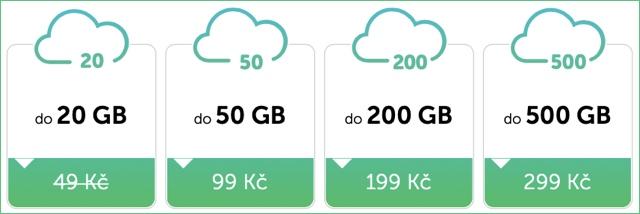 Větší obláčky pro vaše fotografie –Zoner Photo Cloud navyšuje kapacitu zdarma