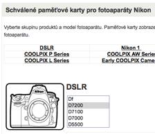 Schválené karty Nikonu